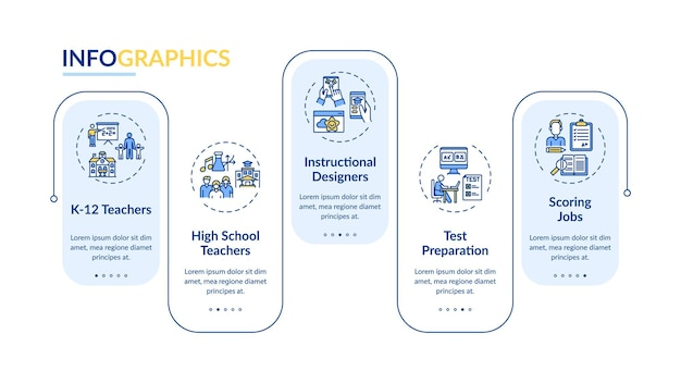 Modello di infografica per tipi di lavori di insegnamento online. elementi di progettazione della presentazione degli insegnanti k 12. visualizzazione dei dati con passaggi. elaborare il grafico della sequenza temporale. layout del flusso di lavoro con icone lineari