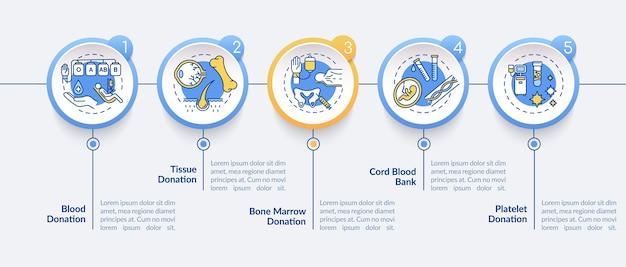 Modello di infografica donazione di organi. beneficenza medica. elementi di presentazione del trapianto. visualizzazione dei dati con cinque passaggi. elaborare il grafico della sequenza temporale.