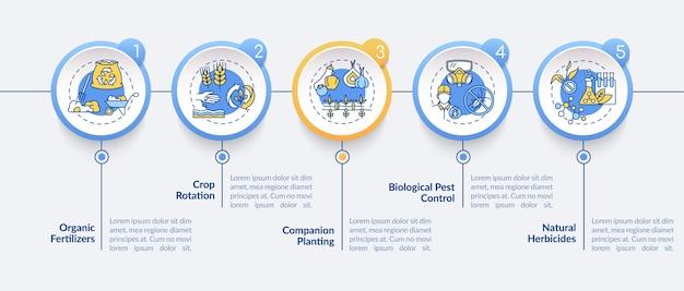 Modello di infografica sui principi dell'agricoltura biologica