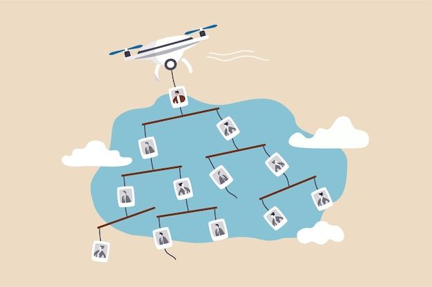 Organigramma, team di gestione o albero dei dipendenti e gerarchia.