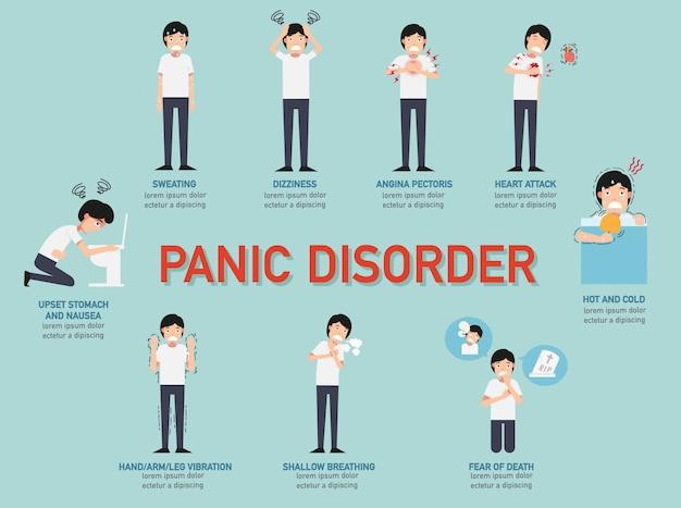 Infografica di disturbo di panico