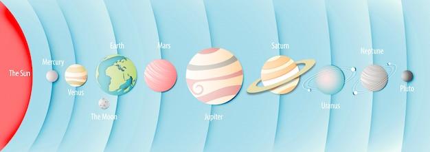 Arte di carta del background del sistema solare