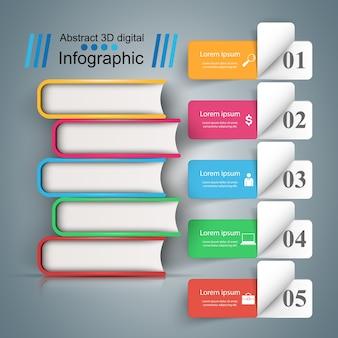 Infografica del libro di carta.