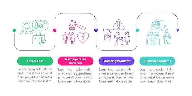 Modello di infografica vettoriale di problemi genitoriali. elementi di design del profilo di presentazione della perdita di carriera. visualizzazione dei dati con 4 passaggi. grafico delle informazioni sulla sequenza temporale del processo. layout del flusso di lavoro con icone di linea