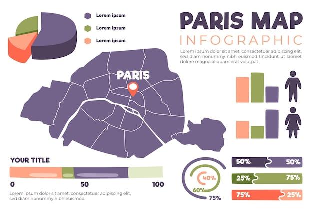 Parigi mappa infografica