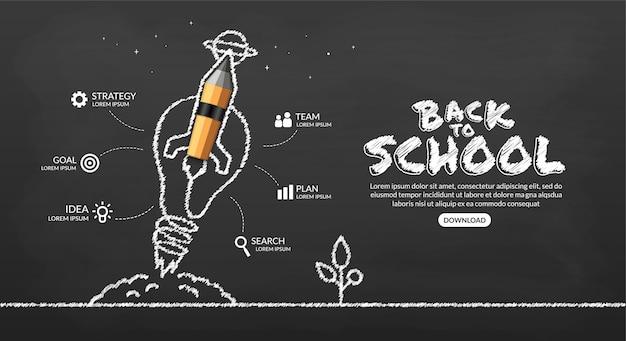 Razzo a matita con lampadina che lancia nello spazio una infografica