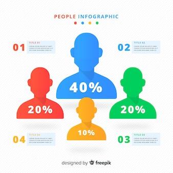 Persone infografica