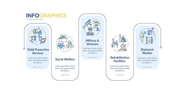 Le persone supportano il modello di infografica vettoriale di servizio. elementi di design di presentazione di riabilitazione. visualizzazione dei dati con 5 passaggi. grafico della sequenza temporale del processo. layout del flusso di lavoro con icone lineari