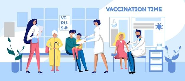 Tempo di vaccinazione delle persone contro la malattia da virus influenzale in clinica. bambini e pazienti adulti in ospedale medico sottoposti a iniezione per la protezione dal coronavirus covid19, influenza