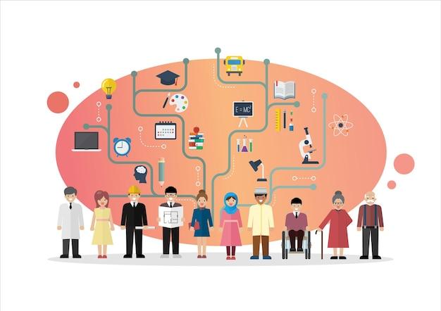 Persone con il concetto di istruzione. infografica di istruzione in stile piatto. illustrazione vettoriale