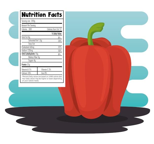 Peperoni con il disegno dell'illustrazione di vettore di fatti di nutrizione
