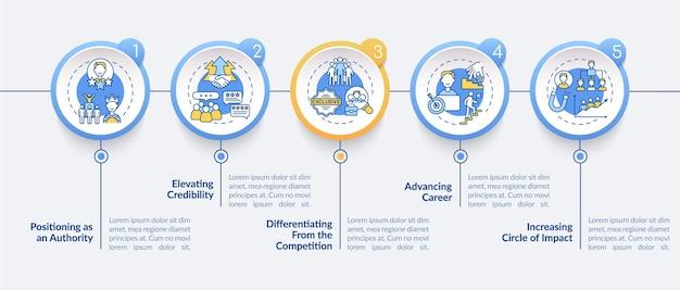 Modello di infografica attività di marca personale. elementi di design della presentazione dell'influencer.
