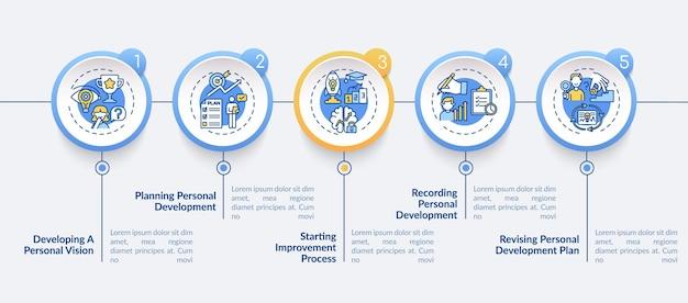 Modello di infografica vettoriale di passaggi di sviluppo personale. elementi di design di presentazione di successo. visualizzazione dei dati con 5 passaggi. grafico della sequenza temporale del processo. layout del flusso di lavoro con icone lineari Vettore Premium