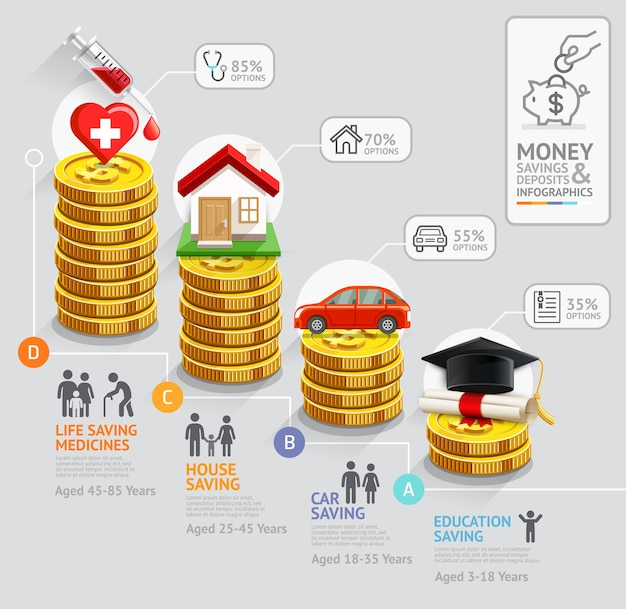 Modello di infografica pianificazione risparmio di denaro personale. pila dei soldi delle monete d'oro.
