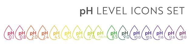 Icone della scala del valore del ph. infografica sull'equilibrio acido-base. poster di istruzione