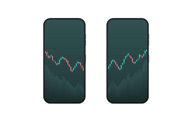 Telefono con visualizzazione delle quotazioni del mercato azionario.