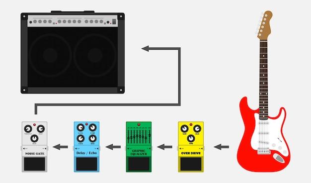 Immagine di chitarra, amplificatore per chitarra e pedali per chitarra: overdrive, equalizzatore, delay, noice gate