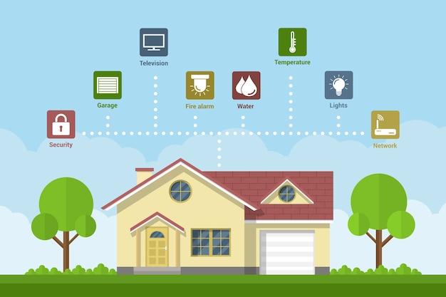 Immagine della mano umana che tiene smartphone con icone di monitoraggio della casa, concetto di stile di una casa intelligente