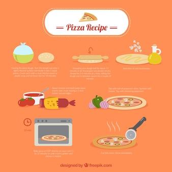 Pizza ricetta infografica