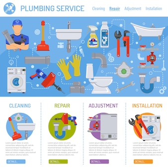Infografica del servizio idraulico