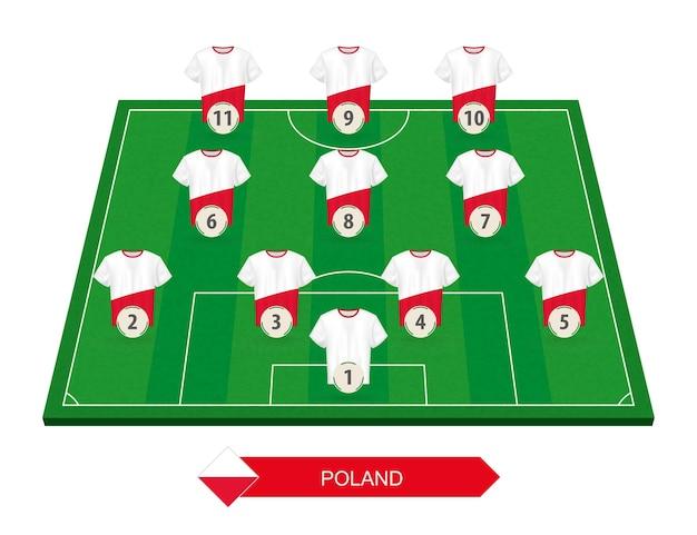 Formazione della squadra di calcio della polonia sul campo di calcio per la competizione europea di calcio