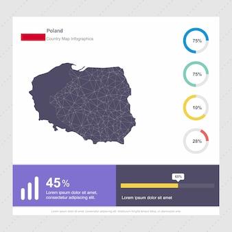 Modello di infografica mappa e bandiera della polonia