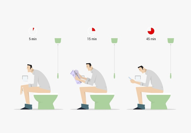 Confronto del tempo di cacca. vista laterale dell'uomo del fumetto che si siede sul water in tre diverse situazioni.