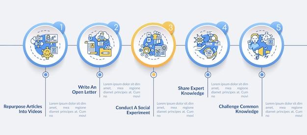 Modello di infografica vettoriale di metodi di contenuto popolari. invita gli elementi di progettazione del profilo della presentazione di esperti. visualizzazione dei dati con 5 passaggi. grafico delle informazioni sulla sequenza temporale del processo. layout del flusso di lavoro con icone di linea