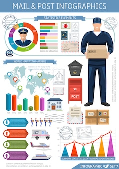 Infographics dell'ufficio postale con le statistiche e gli schemi del trasporto degli elementi di affari della mappa di mondo