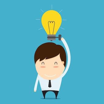Potenziamento delle idee