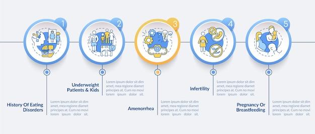 Precauzioni per la dieta modello di infografica