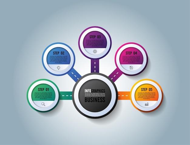 Presentazione aziendale infografica modello cerchio colorato con cinque passaggi