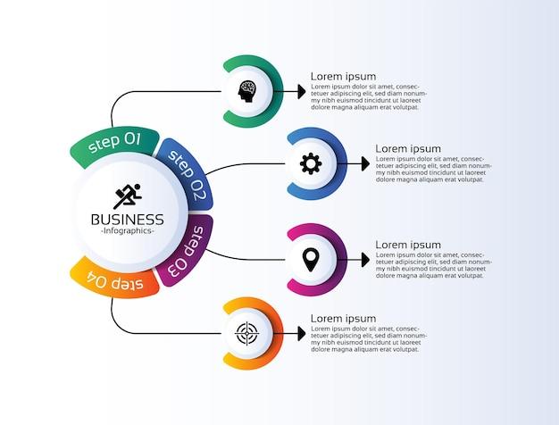 Presentazione aziendale infografica modello cerchio colorato con quattro passaggi