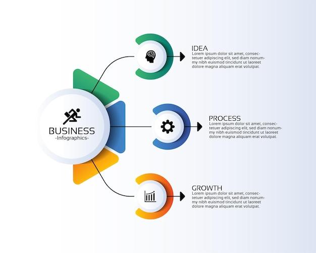Cerchio modello di infografica aziendale di presentazione con tre passaggi