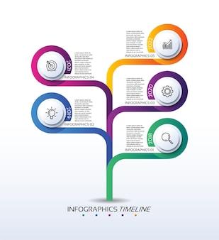 Presentazione aziendale infografica timeline cerchio colorato con cinque passaggi