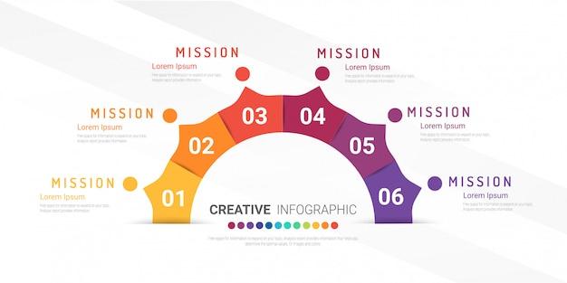 Modello colorato infografica presentazione