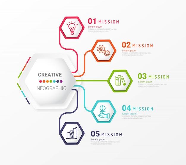 Modello di presentazione infografica, infografica design e icone di marketing.