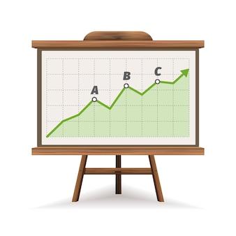 Lavagna bianca di presentazione con illustrazione del grafico delle vendite in crescita.