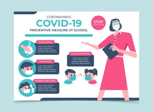 Misure preventive a scuola - poster