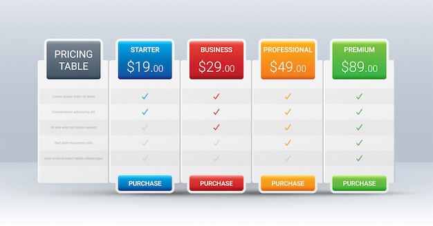 Modello di tabella di confronto dei prezzi