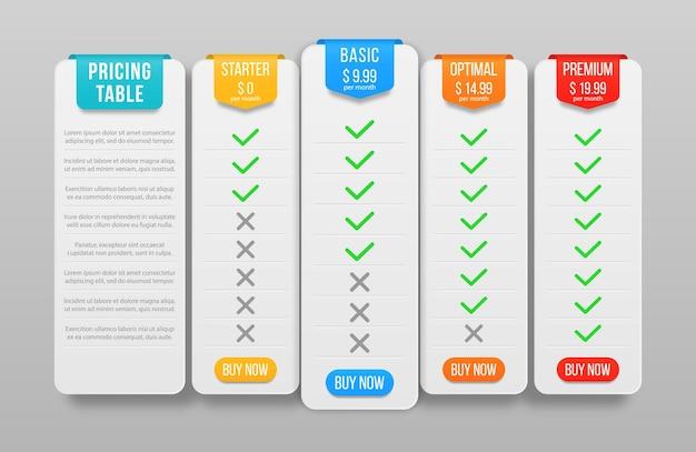 Listino prezzi per il sito web set di piani di hosting della tabella dei prezzi e design di banner di scatole web