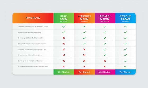 Modello di confronto della tabella dei prezzi con 4 colonne, design della tabella dei prezzi per il business, modello di colore del piano grafico