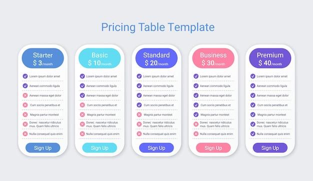 Tabella dei prezzi confronto modello dati piani tariffari tabella foglio di calcolo griglia pagina con 5 colonne