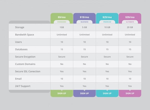 Tabella prezzi design template
