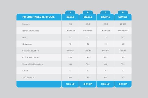 Modello di tabelle dei prezzi