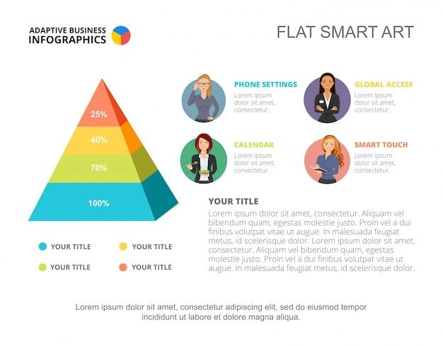 Modello di diapositiva del grafico a piramide delle priorità