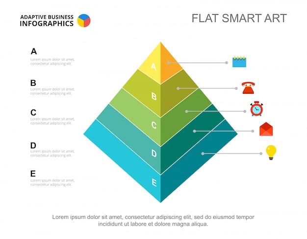 Modello di diapositiva a piramide delle priorità