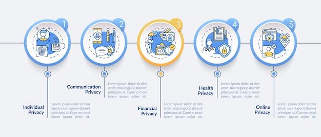 Modello di infografica sui tipi di privacy. comunicazione e tutela della salute. elementi di presentazione. visualizzazione dei dati con passaggi. elaborare il grafico della sequenza temporale. layout del flusso di lavoro con icone lineari