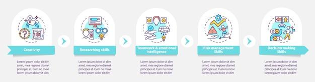 Modello di infografica sulle abilità di problem solving