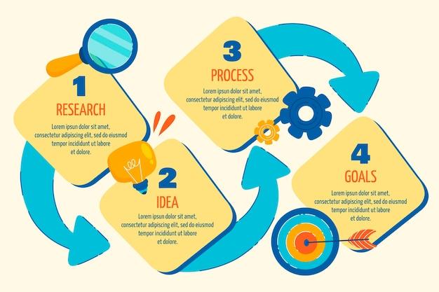 Modello di infografica di processo